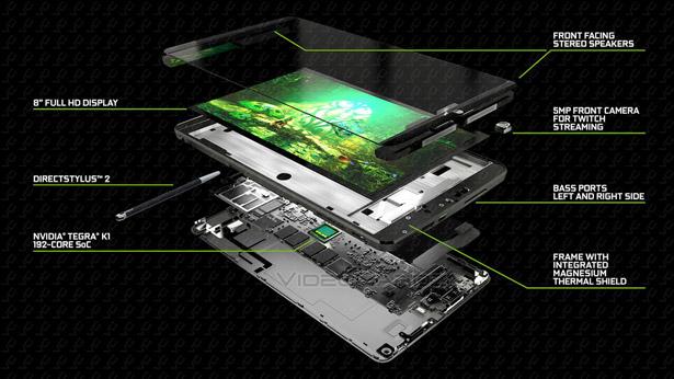 مشخصات تبلت nvidia shield