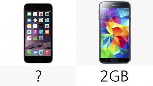 iphone-6-vs-galaxy-s5-21