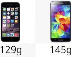 iphone-6-vs-galaxy-s5-30