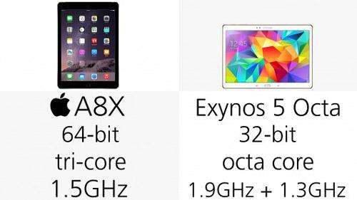 مقایسه پردازنده ها