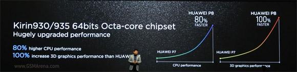 Huawei-P8-int-4