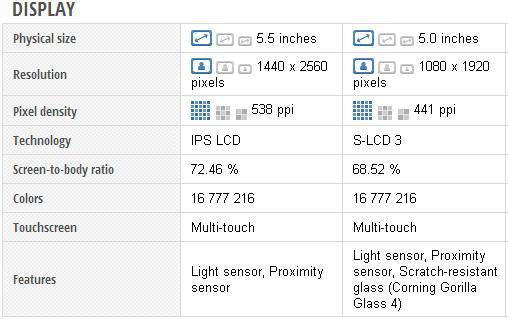 lg-g4-vs-htc-one-m-9-02