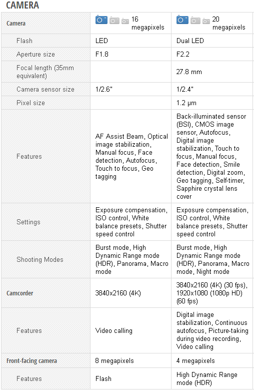 lg-g4-vs-htc-one-m-9-03