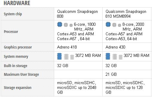 lg-g4-vs-htc-one-m-9-04