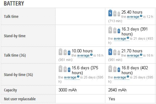 lg-g4-vs-htc-one-m-9-05