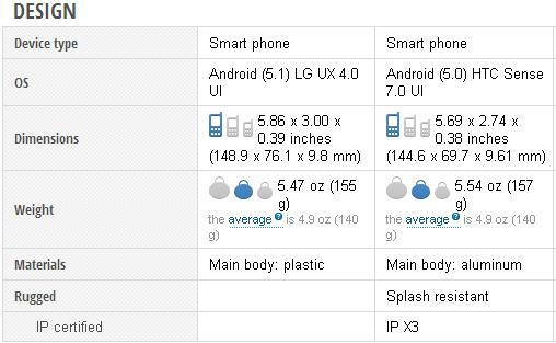 lg-g4-vs-htc-one-m-9-01