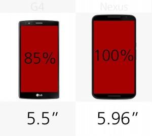 LG G4 VS NEXUS 6 - WWW.AndroidZoom (12)