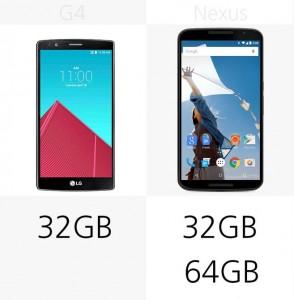 LG G4 VS NEXUS 6 - WWW.AndroidZoom (17)