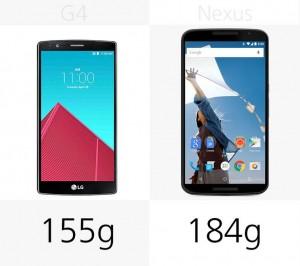 LG G4 VS NEXUS 6 - WWW.AndroidZoom (18)