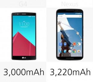 LG G4 VS NEXUS 6 - WWW.AndroidZoom (4)