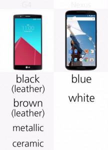 LG G4 VS NEXUS 6 - WWW.AndroidZoom (8)