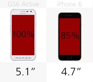 iphone 6 vs galaxy s6 active (10)