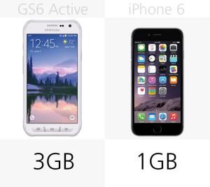 iphone 6 vs galaxy s6 active (13)