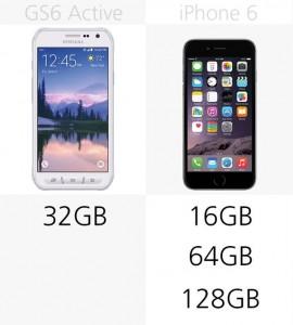 iphone 6 vs galaxy s6 active (16)