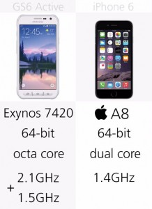 iphone 6 vs galaxy s6 active (7)