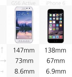 iphone 6 vs galaxy s6 active (8)