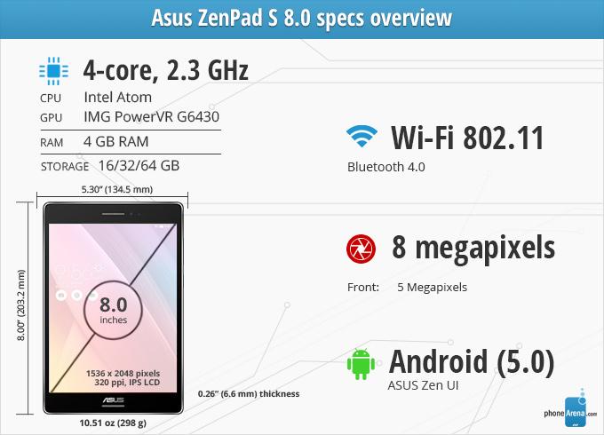 ZenPad