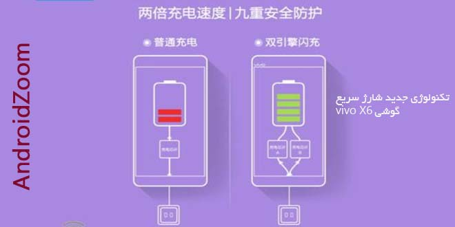 New vivo X6 dual fast charging technology