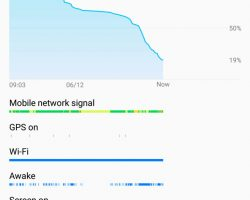 برسی عملکرد باتری Huawei Mate 9