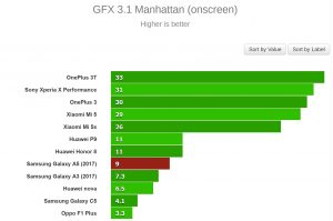 GFX 3.1 Manhattan (onscreen)