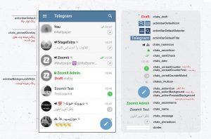کد تمام بخش های صفحه اصلی تلگرام
