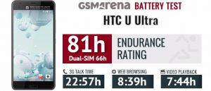HTC U Ultra Battery