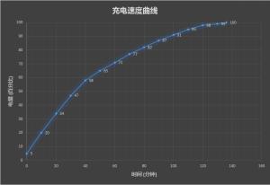 Xiaomi Redmi Note 4X Battery
