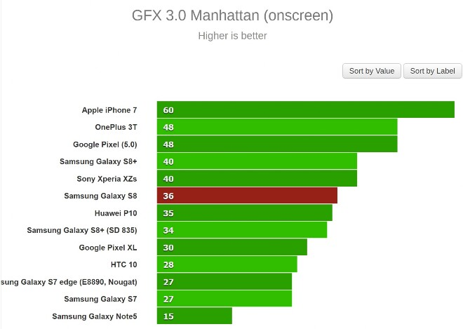 GFX 3.0 Manhattan (onscreen)