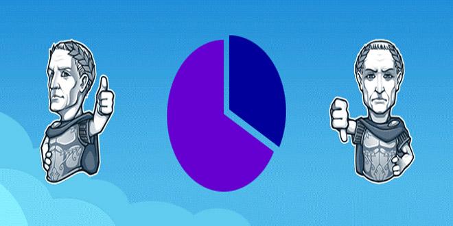 poll in telegram