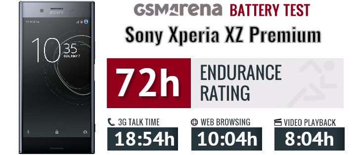 Sony Xperia XZ Premium Battery