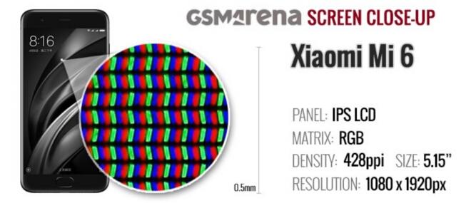 Xiaomi Mi 6 Display