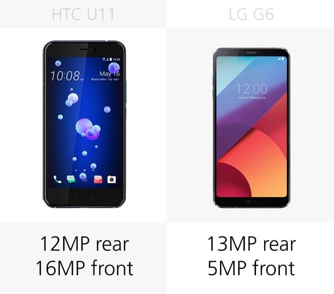 HTC U11 vs LG G6