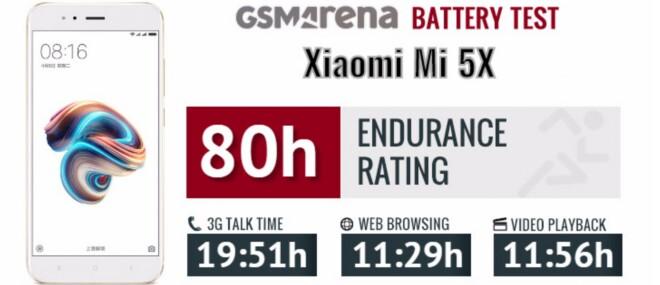 باتری شیائومی Mi 5X