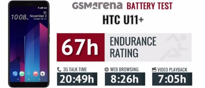 باتری گوشی HTC U11 پلاس
