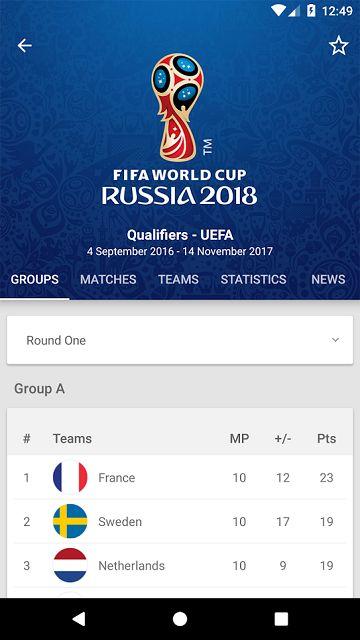 اپلیکیشن رسمی جام جهانی 2018