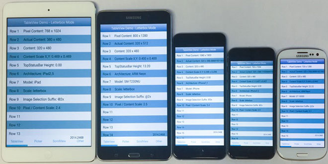 آموزش تغییر رزولوشن صفحه نمایش گوشی بدون نیاز به روت شدن آن