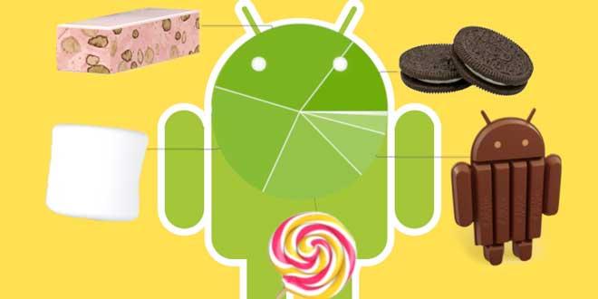 گوگل به تازگی میزان توزیع نسخههای مختلف اندروید در ماه سپتامبر را منتشر کرد