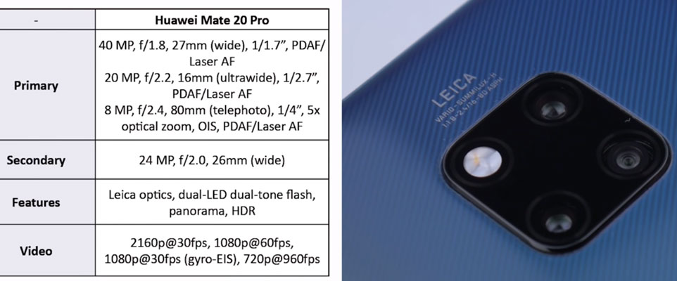 مشخصات دوربین mate 20 Pro