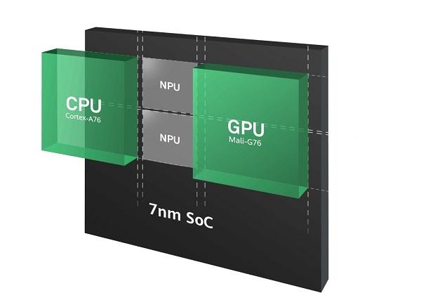 Kirin 980 - kirin 980-full-SPEC