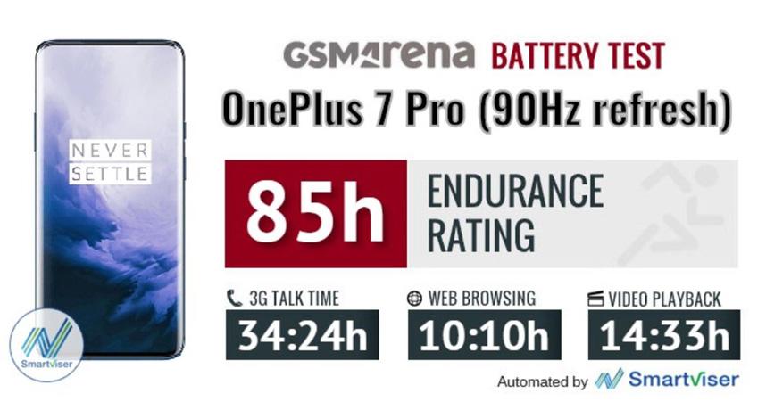 نتیجه تست باتری با نرخ 90 هرتزی