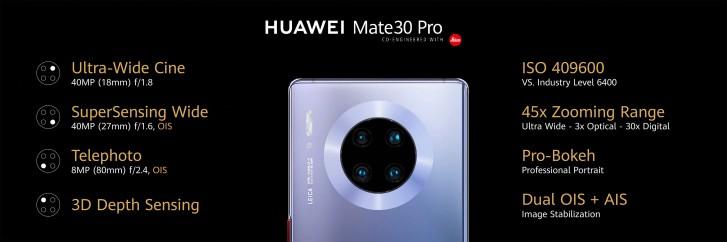 ساختمان دوربین Huawei Mate 30 Pro