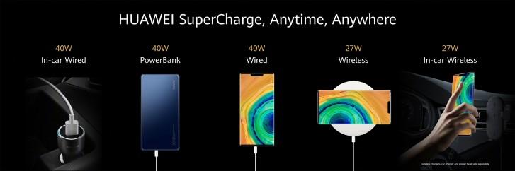امکان های متفاوت شارژ