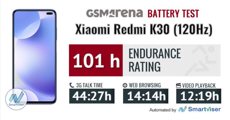 نتیجه تست باتری (نرخ ریفرش 120 هرتزی)