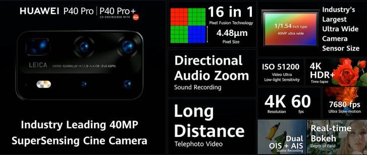 مشخصات دوربین P40 Pro و +Pro