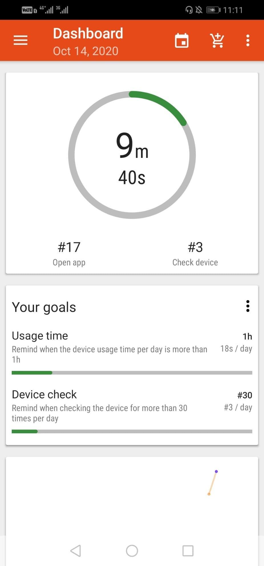 اپلیکیشن App Usage